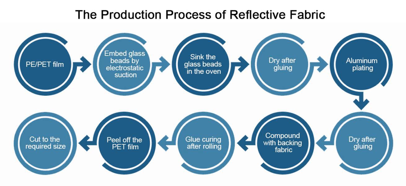 Pic-Reflective Fabric-3