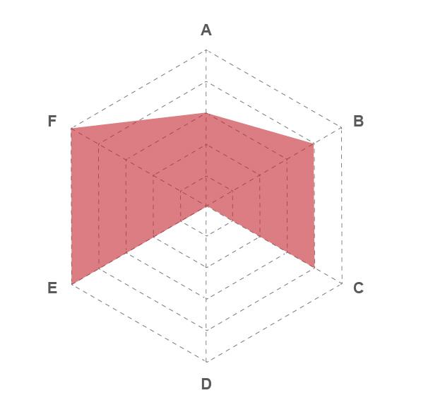 Reflective Heat Transfer Vinyl Features