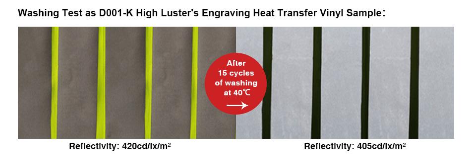 Washing Performance of rainbow reflective heat transfer vinyl