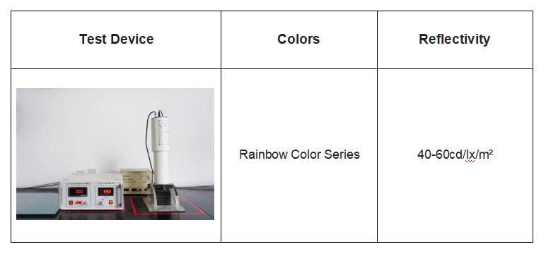 reflectivity test of reflective heat transfer vinyl