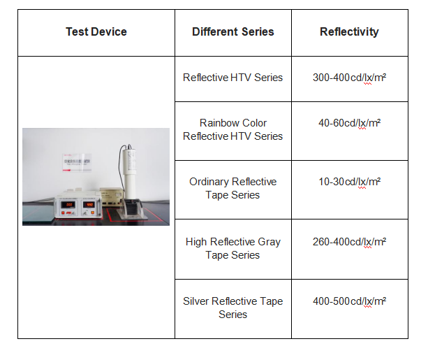 Reflectivity test of reflective fabric tape