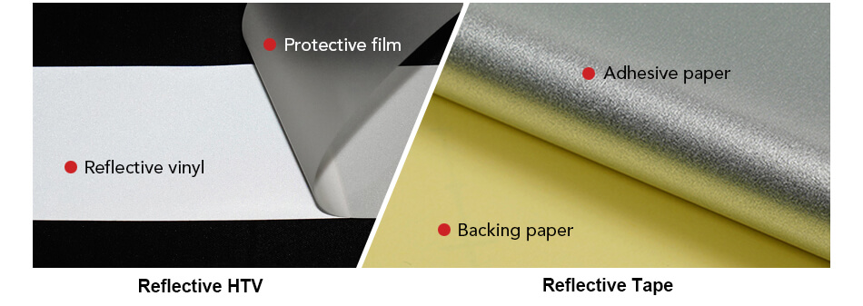 Backing of Reflective Tape