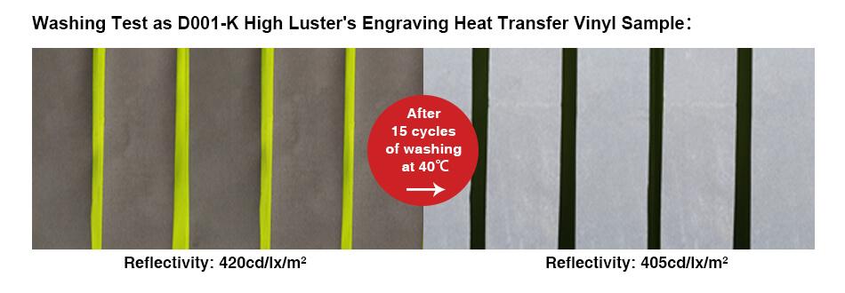 Wash test of Reflective Heat Transfer