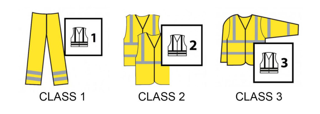 ANSI107 of Safety Clothing Supplier