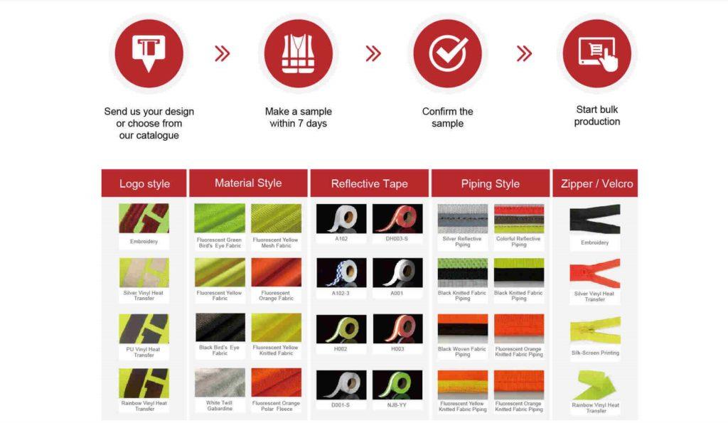 Customization Process of Custom Safety Vests