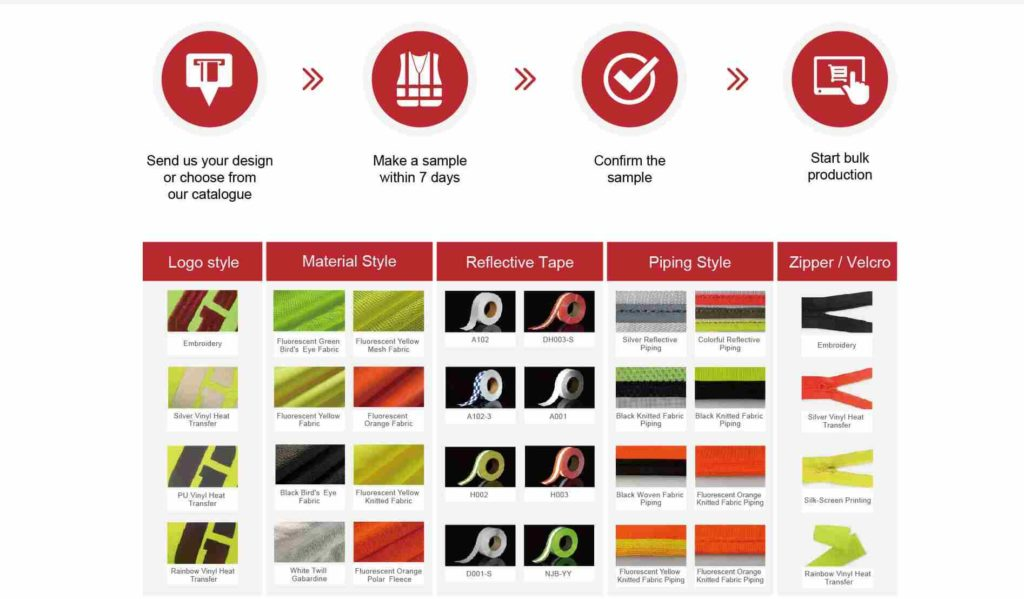 Customization Process of Safety Clothing Supplier
