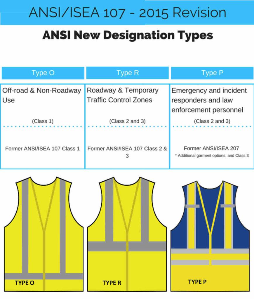 Types of Custom Safety Vests